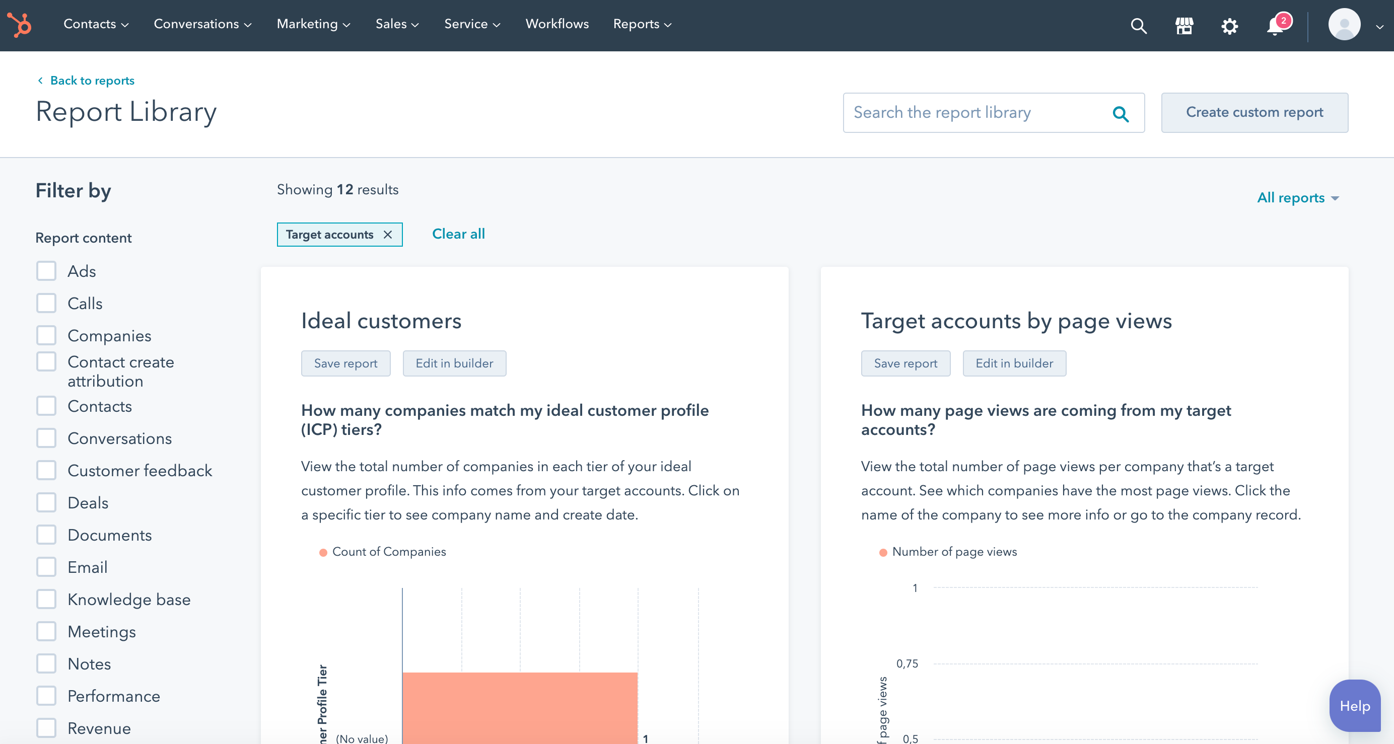 ABM reporting & dashboards in HubSpot