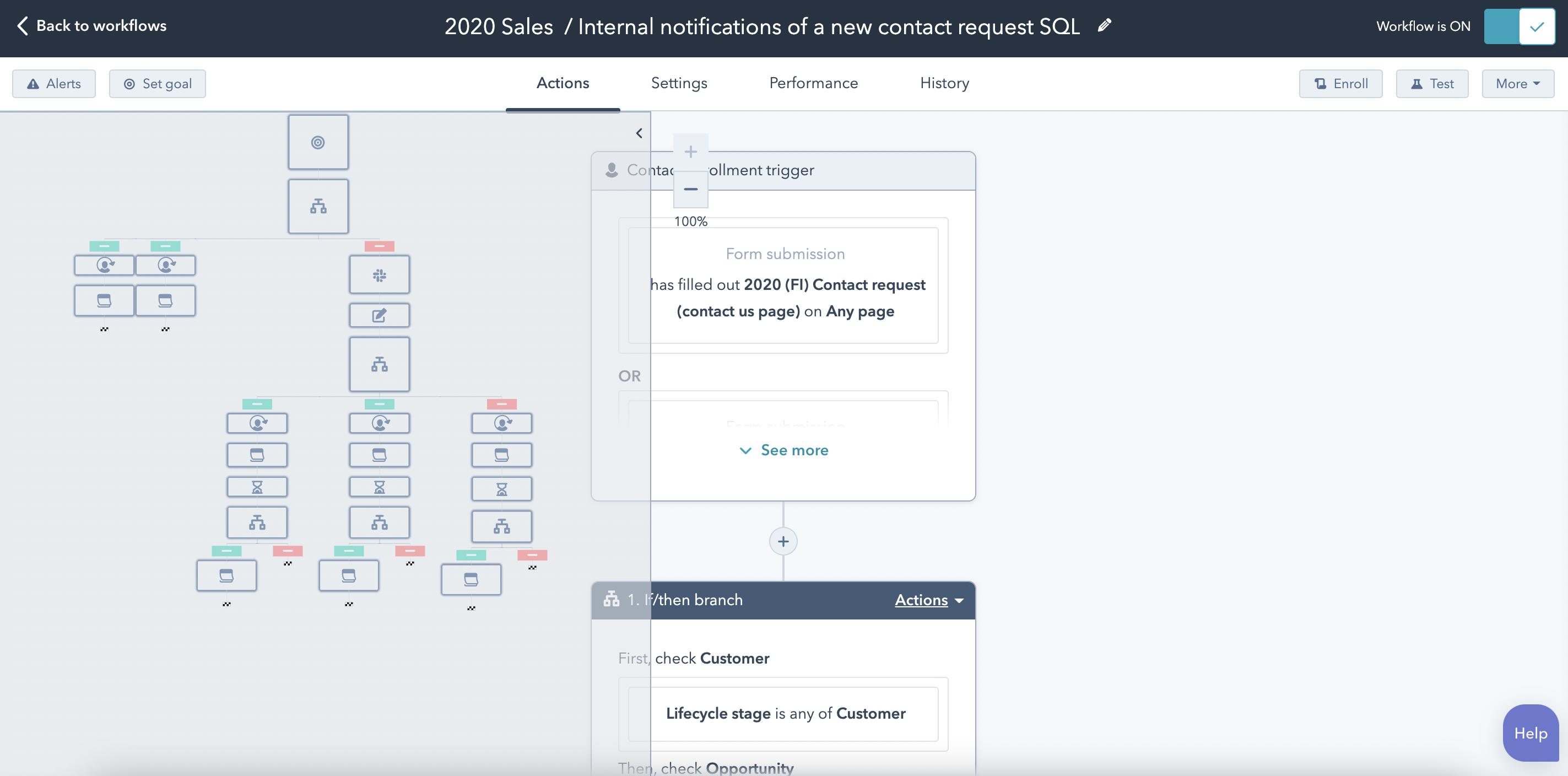Workflow minimap